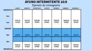 Ayuno-intermitente-16y8