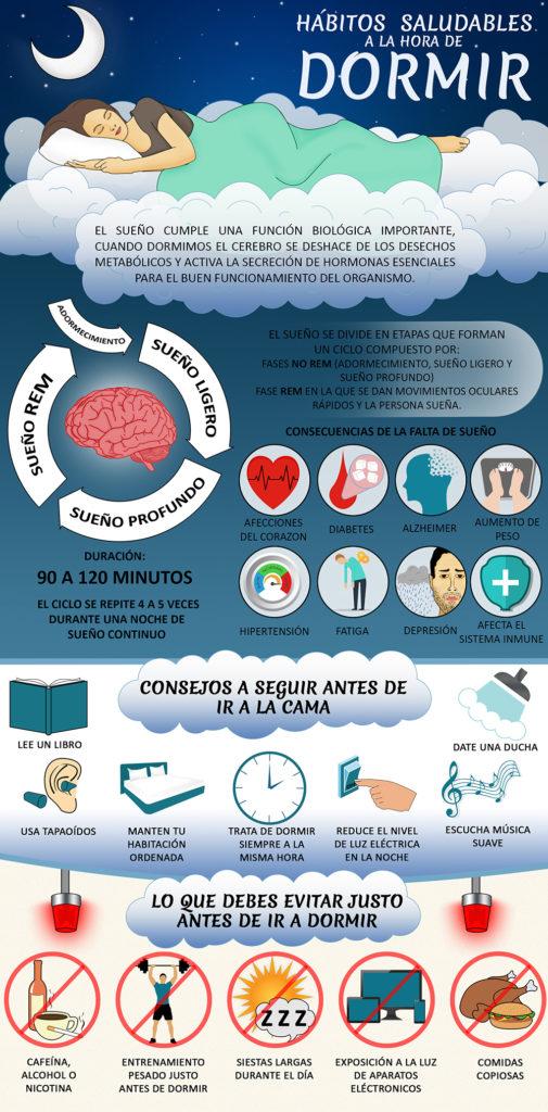 Hábitos saludables para dormir