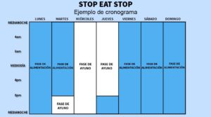 intermittent-fasting-stop-eat-stop